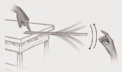 Gambar Contoh Percobaan Elastisitas Menggunakan Penggaris