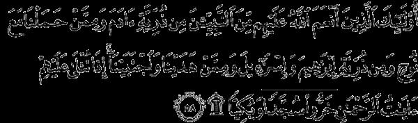 Q.S Maryam ayat 58 - Dalil Naqli Iman Kepada Rasul Allah