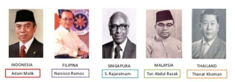 Tokoh Berdirinya ASEAN