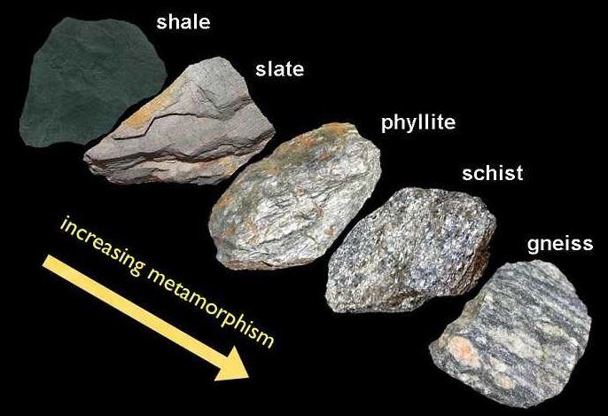 Jenis batuan metamorf