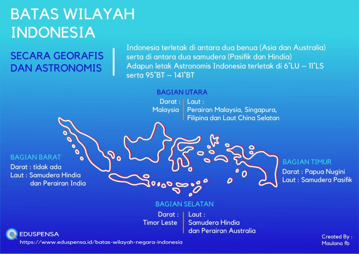 batas astronimis dan geografis wilayah indonesia