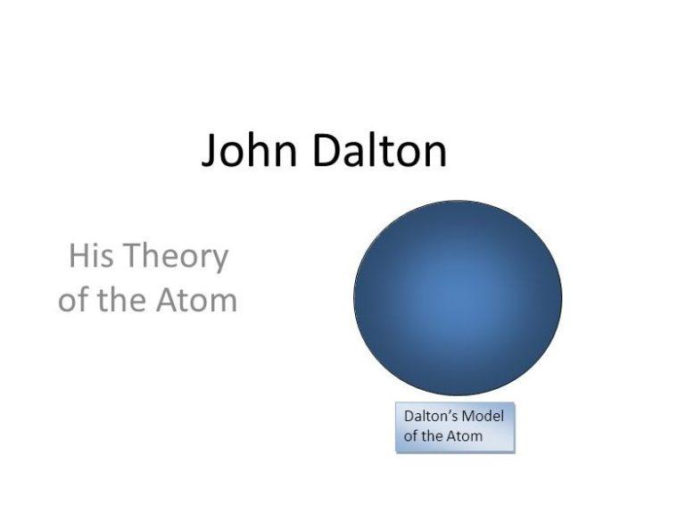 Kelebihan dan Kelemahan Model Atom Dalton