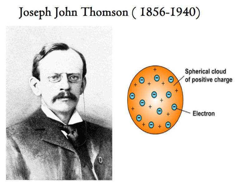 Teori Atom J. J Thomson